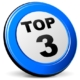 Top 3 PMI-ACP live online training courses